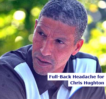 Birmingham City Manager Has a Full-Back Headache