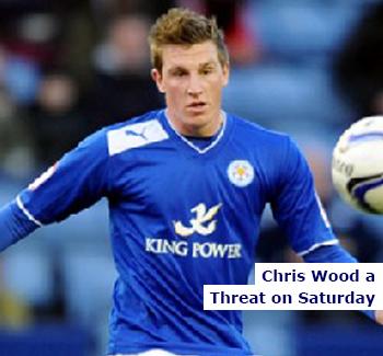 Leicester City Striker Chris Wood